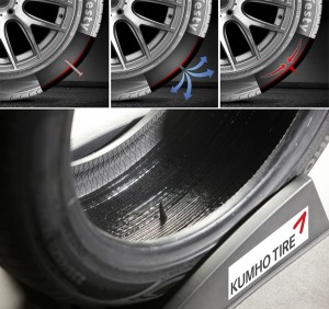 Kumho выпускает на рынок вечные шины